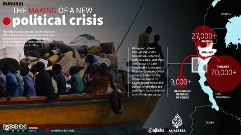 Image Credit: Al Jazeera